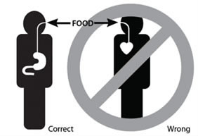 Weigh Down Diet - Do not use food to fill the heart