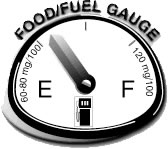 Food and Fuel Gauge
